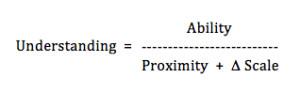 relative-understanding-equation-1