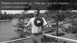 relative-understanding-video-graphic-time-and-size-are-related